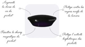 bol verre violet miron